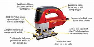 Milwaukee Electric Orbital Jig Saw  U2014 6 5 Amp  3000 Spm