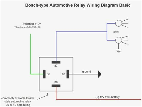 wiring an automotive relay diagram five prong relay wiring diagram 31 wiring diagram images