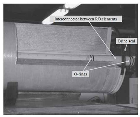 fundamentals  reverse osmosis desalination part