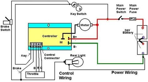 scooter wiring diagram electric scooter outlet apm