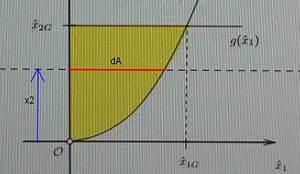 Abstand Zweier Funktionen Berechnen : statisches statisches moment s1 von 2 funktionen berechnen nanolounge ~ Themetempest.com Abrechnung