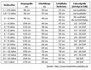 Abstand Sattel Lenker Berechnen : macht unter der haube bmx lenker gr en tabelle ~ Themetempest.com Abrechnung
