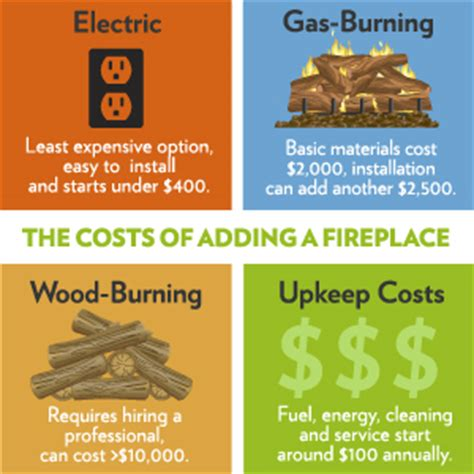 save energy  money  electric fireplaces