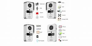 Top Recommended Poe Smart Video Doorbell Better Than Ring