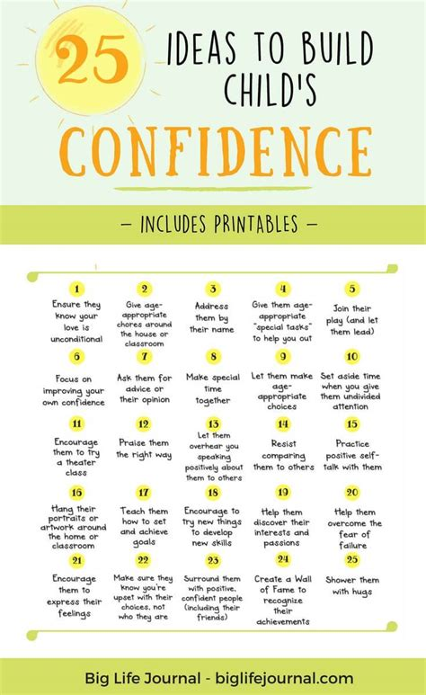25 things you can do right now to build child s confidence 683 | Confidence children activities self esteem 2048x2048