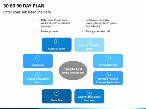 day plan template powerpoint restaurant