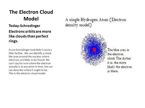 History of the Atom How the work of one scientist built