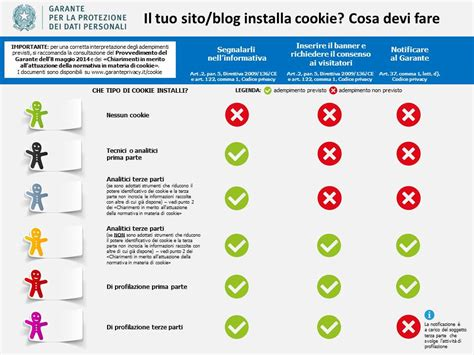 groupe zannier si e social cookie garante privacy