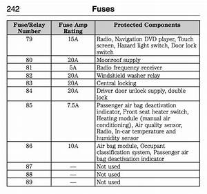 2012 Ford Focus Fuse Box Diagram