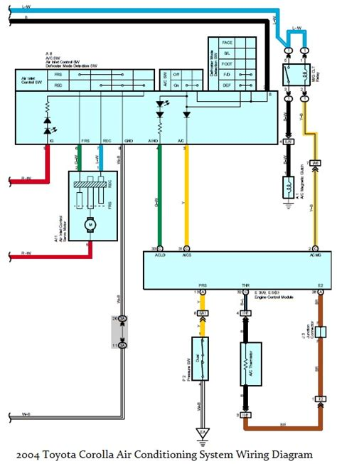 Wiring Diagrams Toyota Corolla Air Conditioning