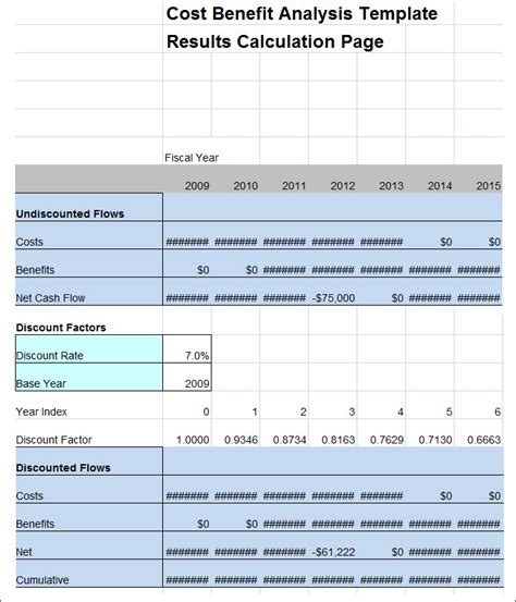 event cost analysis examples  word examples