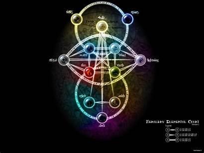 Elemental Chart Deviantart Heraldry Version Favourites