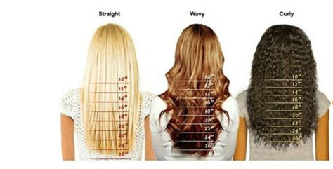 Sallys Beauty Hair Extensions