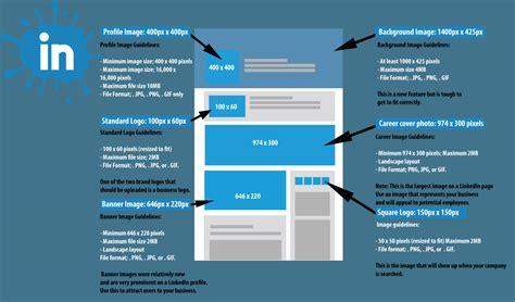 Social Media Image Sizes | Amped Up Media & Marketing