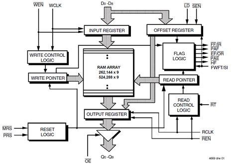 Block Diagram Starter Motor by 72v2111 Block Diagram Idt