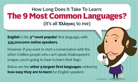 long     learn    common