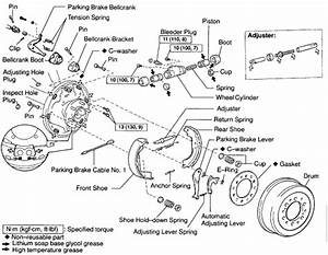 How Do I Change The Brake Drums On A 2001 Toyota Tundra