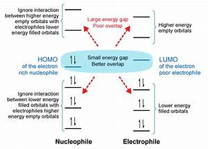 Wiring Diagram Database  Construct The Molecular Orbital