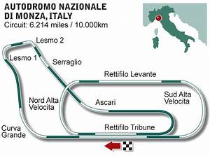 Aerial Footage Showing Off The Old Monza Oval Loop   Formula1