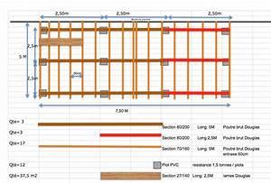 Terrasse Bois Sur Plot Beton : espacement plot terrasse bois ~ Premium-room.com Idées de Décoration