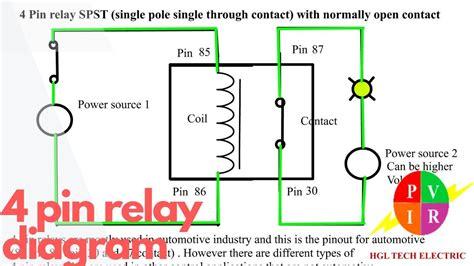 Pin Relay Diagram Wiring