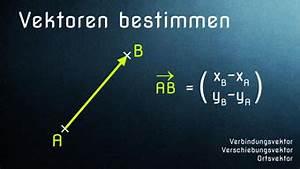 Verzögerung Berechnen : mathe videos matheretter ~ Themetempest.com Abrechnung