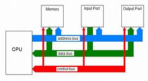 Microprocessor System  Assignment In Microprocesor System