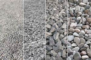 8 Factors that Affect the Workability of Fresh Concrete ...  Aggregate