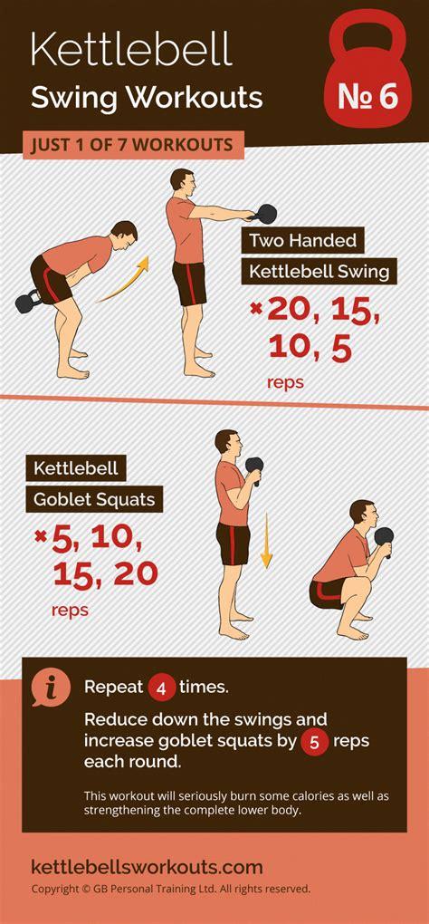 kettlebell training circuit benefits
