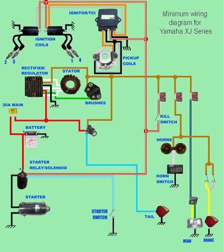 xjbikes forums xjbikes talk xj modifications rewiring the electrical mess aka i