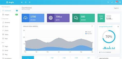 react admin template 11 best free and premium responsive react admin templates