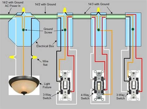 4 way switch wiring diagram switch proceeds to a 4 way switch proceeds to a 3 way switch