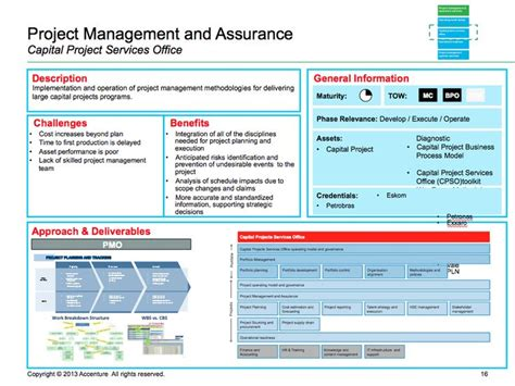 accenture pmo template program  project management