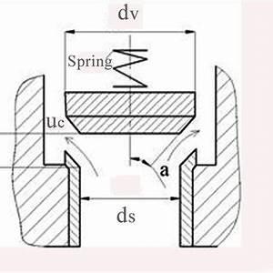 Fluid Pump Schematic : pdf dynamic behavior of reciprocating plunger pump ~ A.2002-acura-tl-radio.info Haus und Dekorationen