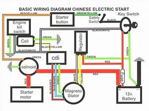 Pioneer Auto Stereo Wiring Diagram