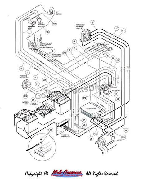 Wiring Diagram For 1992 Club Car 36 Volt Golf Cart by 1992 1996 Carryall 1 2 6 By Club Car Club Car Parts