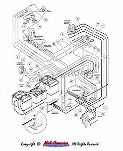 Wiring Diagram 1997 Club Car Ds With