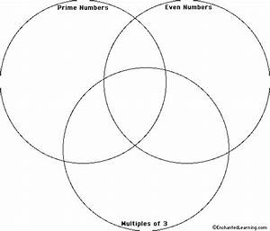 Label The Venn Diagram  Primes  Even Numbers And Multiples