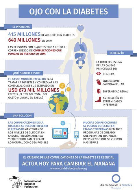 infografia ojo  la diabetes cribado de las