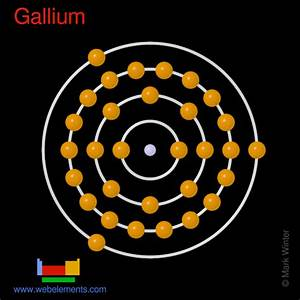 WebElements Periodic Table » Gallium » properties of free ...