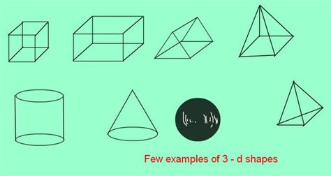 Learning 2 And 3 Dimensional Shapes  Need Math Help