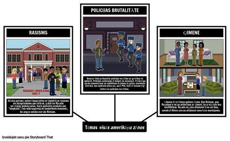 Visas Amerikāņu Zēnu Tēmas Storyboard by lv-examples