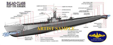 Diagram Of Kilo Sub by американская пл в разрезе вторая мировая война Alex