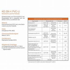 Kg Rohr Obi : pvc rohr 500 mm durchmesser eu75 hitoiro ~ Lizthompson.info Haus und Dekorationen