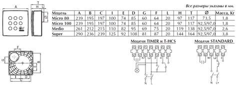 Канальные вентиляторы потребляемая мощность