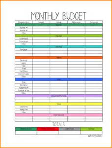 Personal Bills Spreadsheet Template 6 Monthly Budget Planner Worksheet Authorization Letter