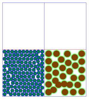 Das Teilchenmodell Der Materie  Chemie Digital