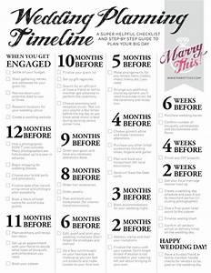 Top 5 Wedding Planning And Budget Checklists MODwedding