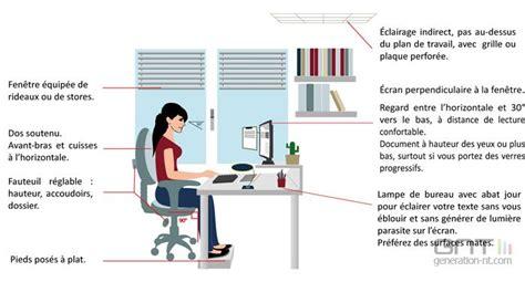 travail en bureau schema travail sur ordinateur