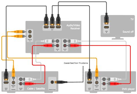 Hook Diagram Home Entertainment System Audio Hifi